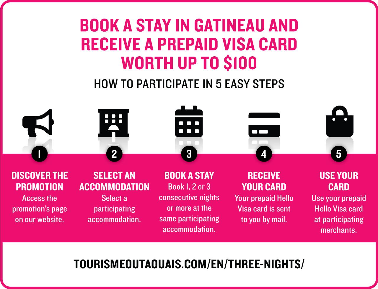Book 3 nights in Gatineau and receive a $100 prepaid VISA card